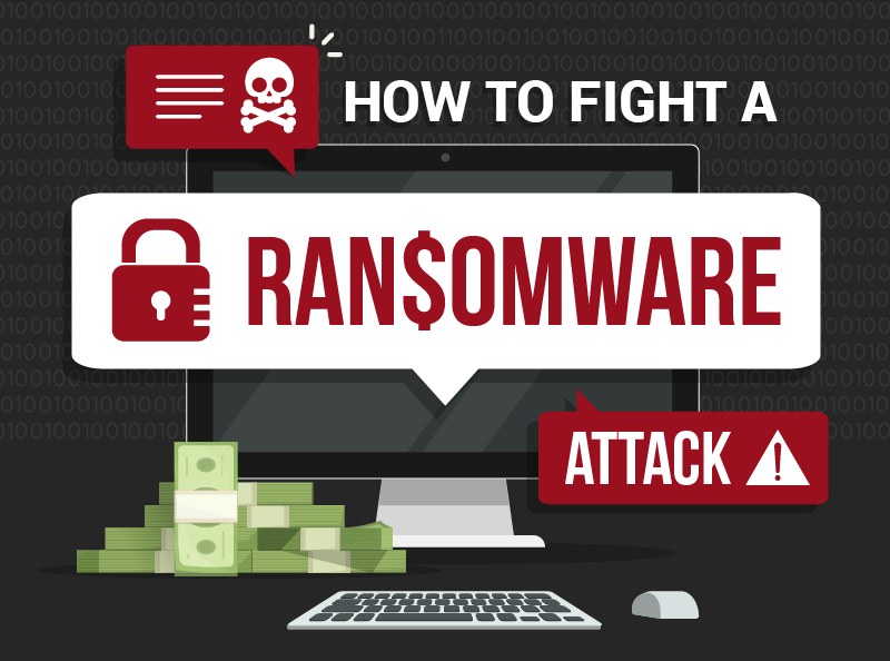 How to Fight a Ransomware Attack