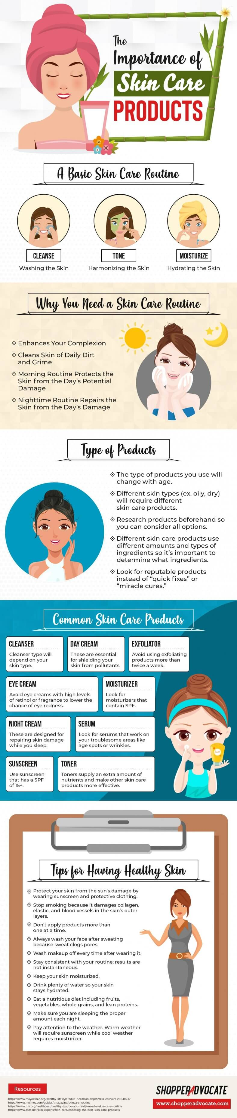 The Importance of Skin Care Products