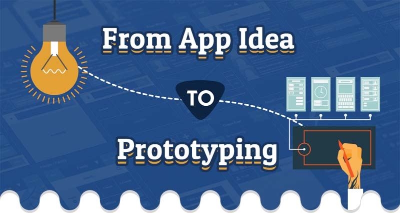 Mapping the App Development Journey – From Idea to Prototyping