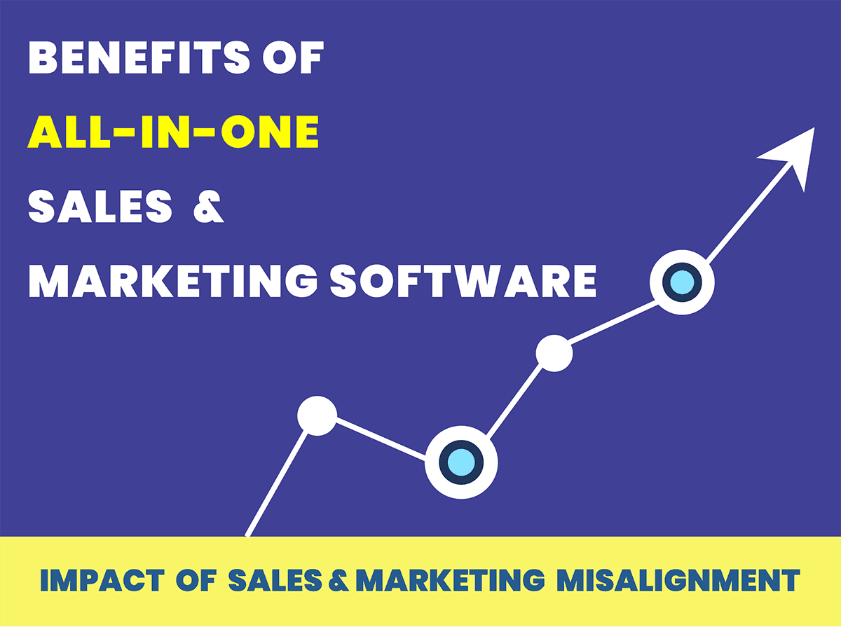 How to Align Sales and Marketing For a Rewarding Business