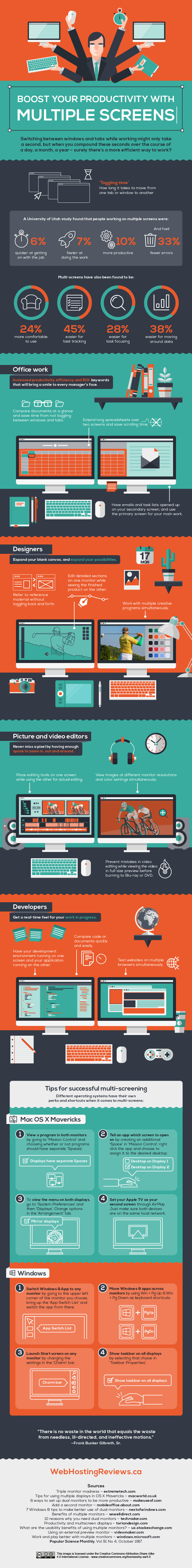 Boost Your Productivity With Multiple Screens