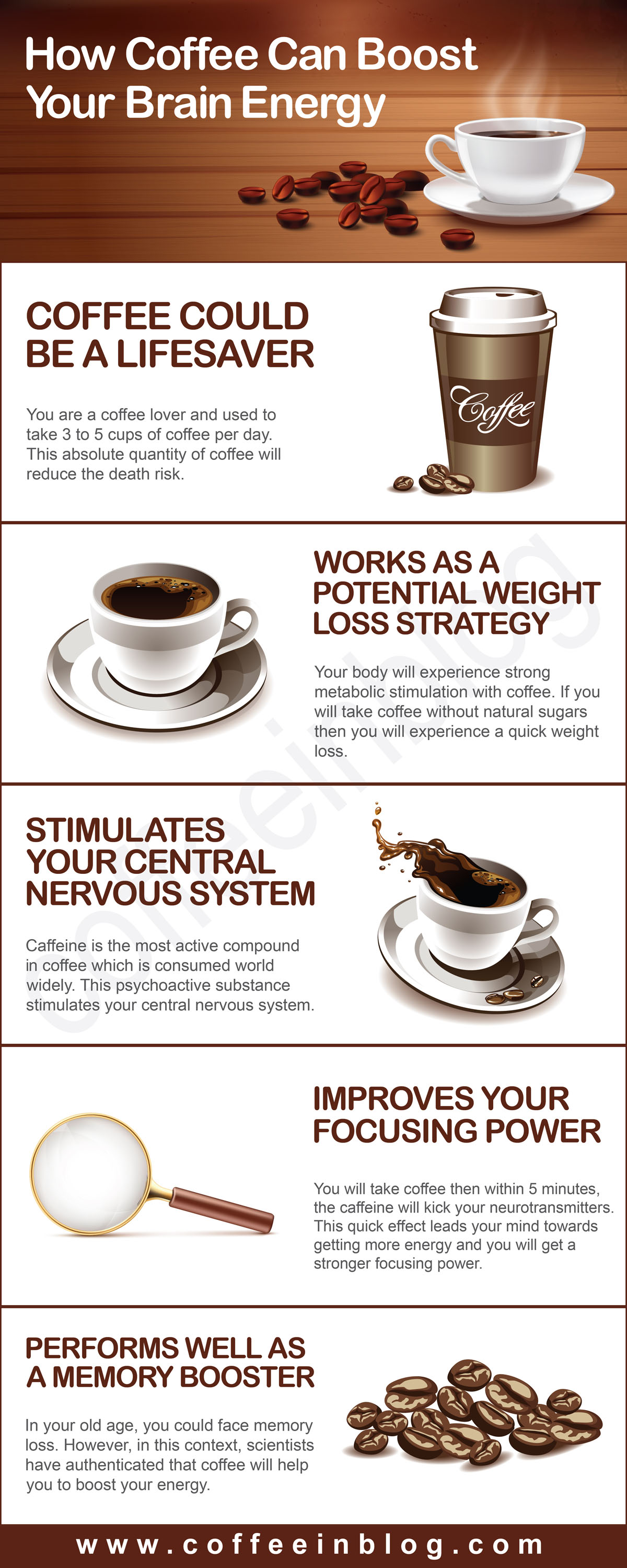 How Coffee Can Boost Your Brain Energy