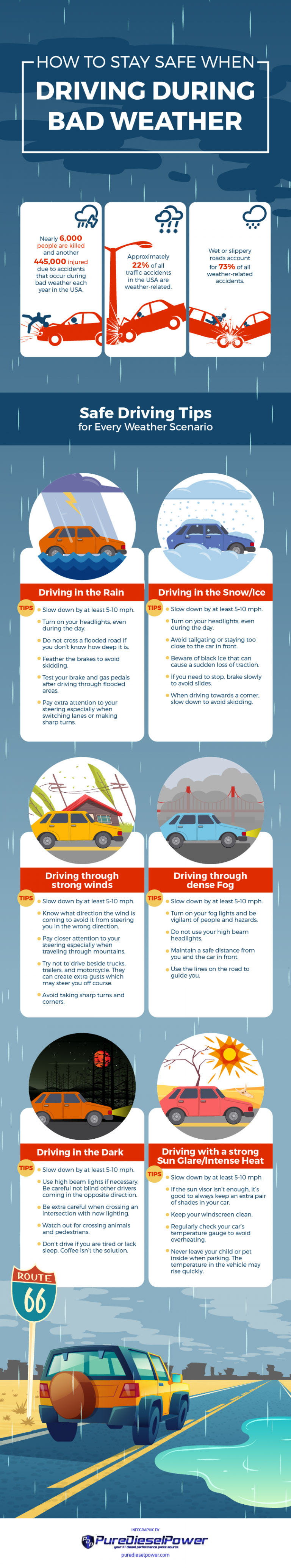 How to Stay Safe When Driving During Bad Weather