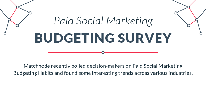 Paid Social Marketing Budgeting Survey