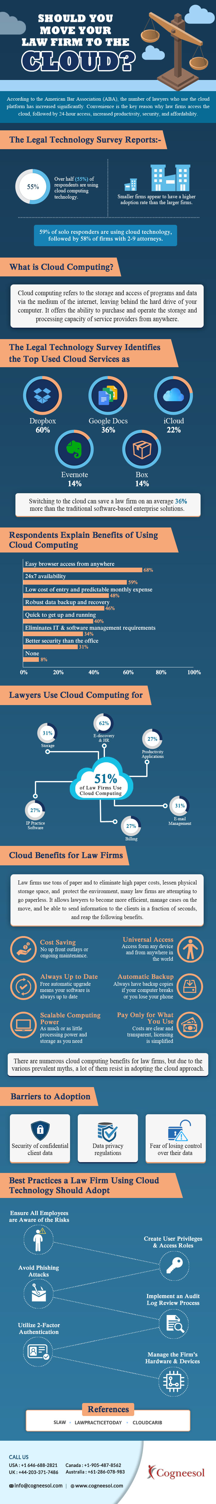Should You Move Your Law Firm to the Cloud?