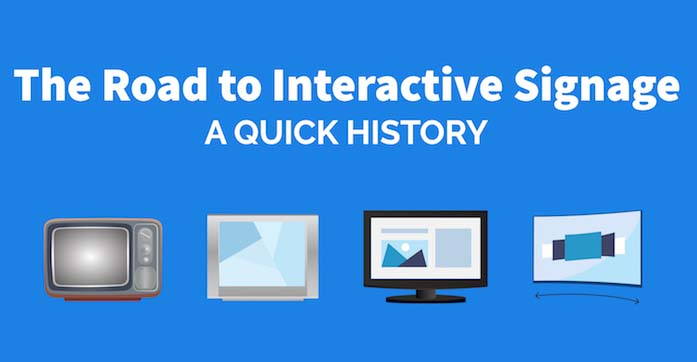The Road to Interactive Signage – A Quick History