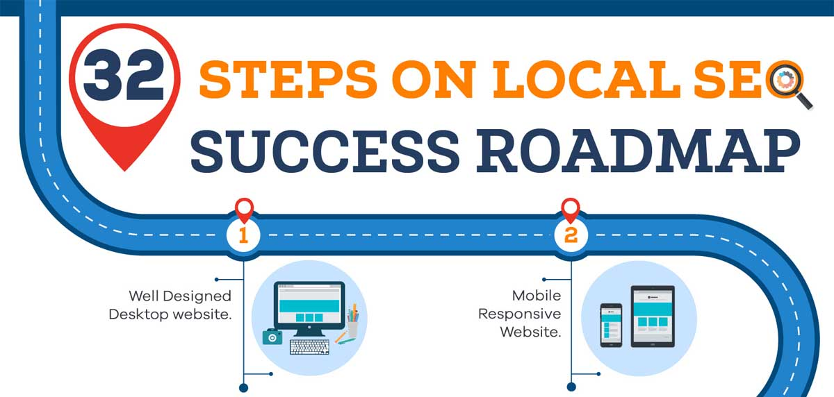 32 Steps To Increase Your Local Search Visibility