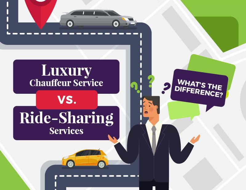 Luxury Chauffeur Service Vs. Ride-Sharing Services