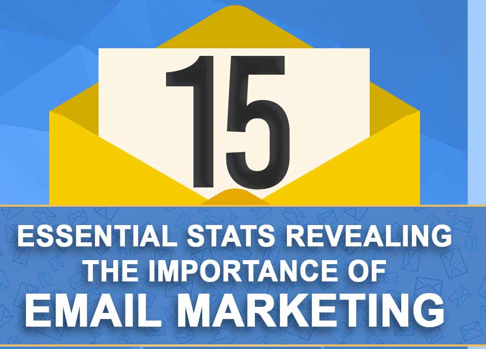 15 Essential Stats Revealing the Importance of Email Marketing