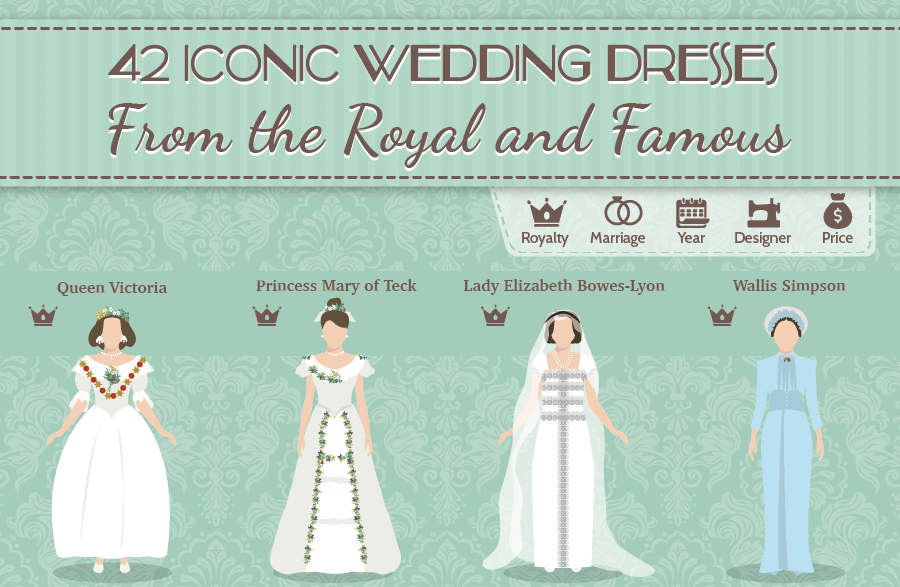 42 Iconic Wedding Dresses From the Royal and Famous