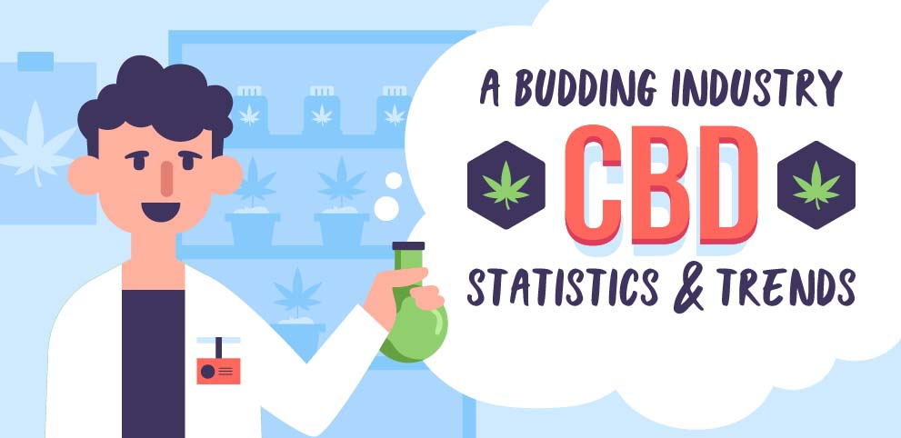 A Budding Industry: CBD Statistics & Trends