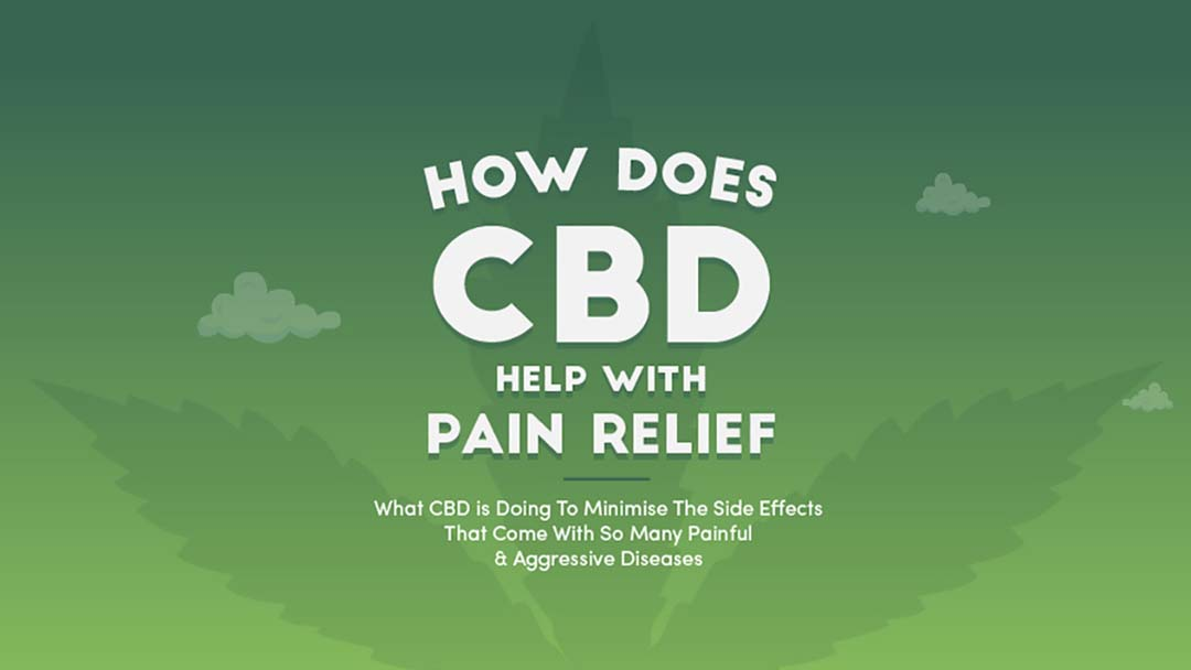 How Does CBD Help With Pain, Anxiety and Depression