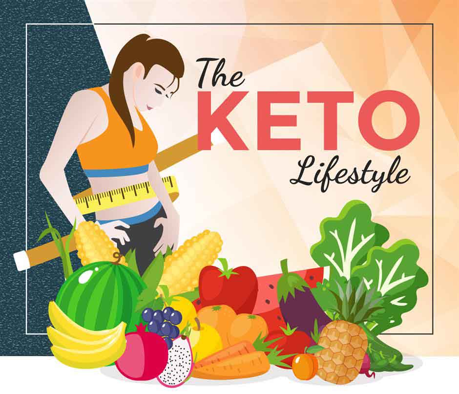 The Keto Lifestyle