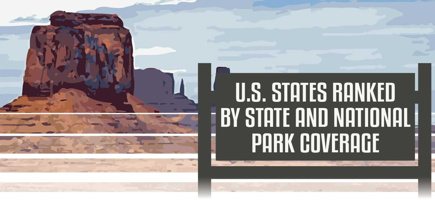 U.S. States Ranked by State and National Park Coverage