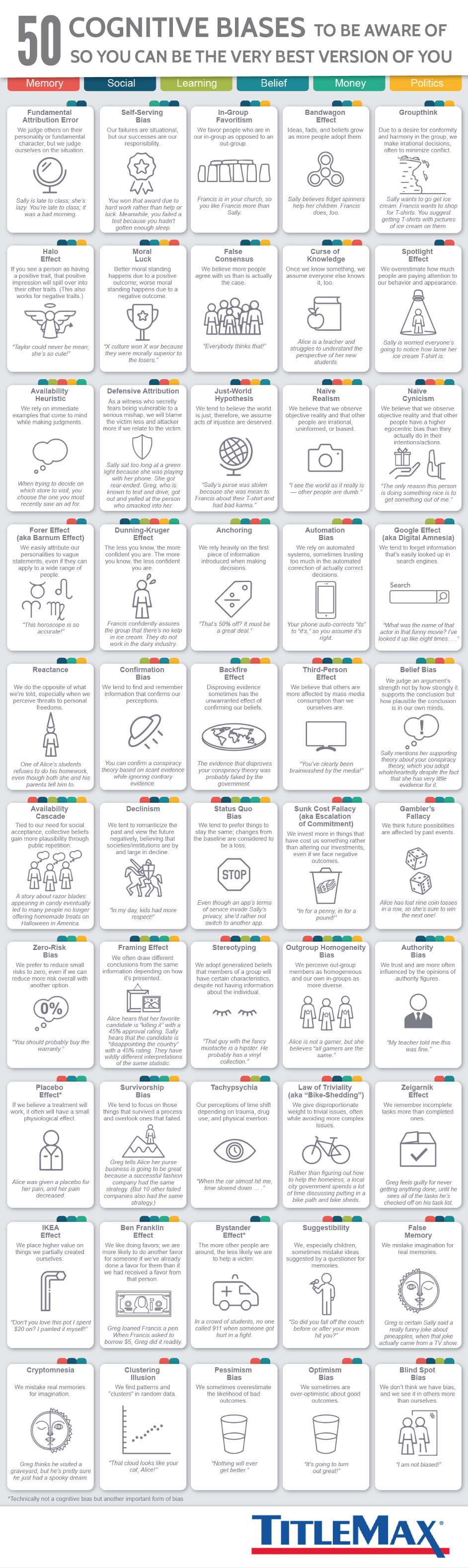 50 Cognitive Biases To Be Aware of To Be a Better Communicator