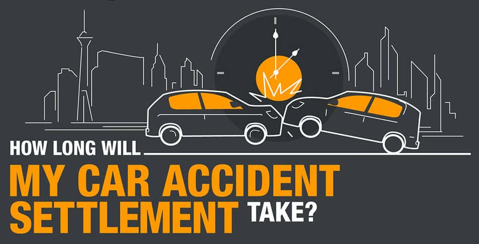 How Long Will My Car Accident Settlement Take