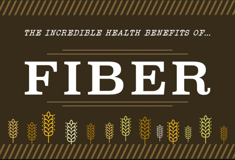 The Benefits of a High-Fiber Diet