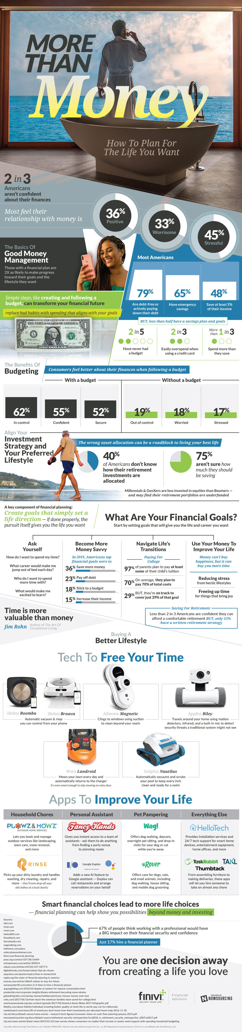 Money Management: Tips and Benefits [Infographic]
