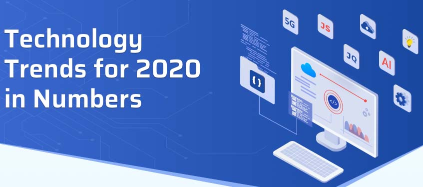 Top Technology Trends for 2020 in Numbers