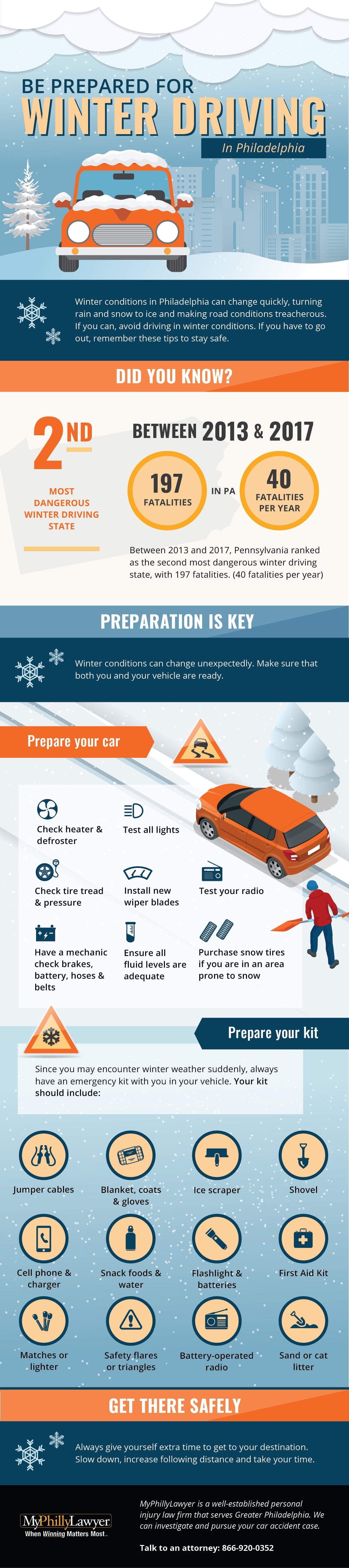 Be Prepared For Winter Driving in Philadelphia