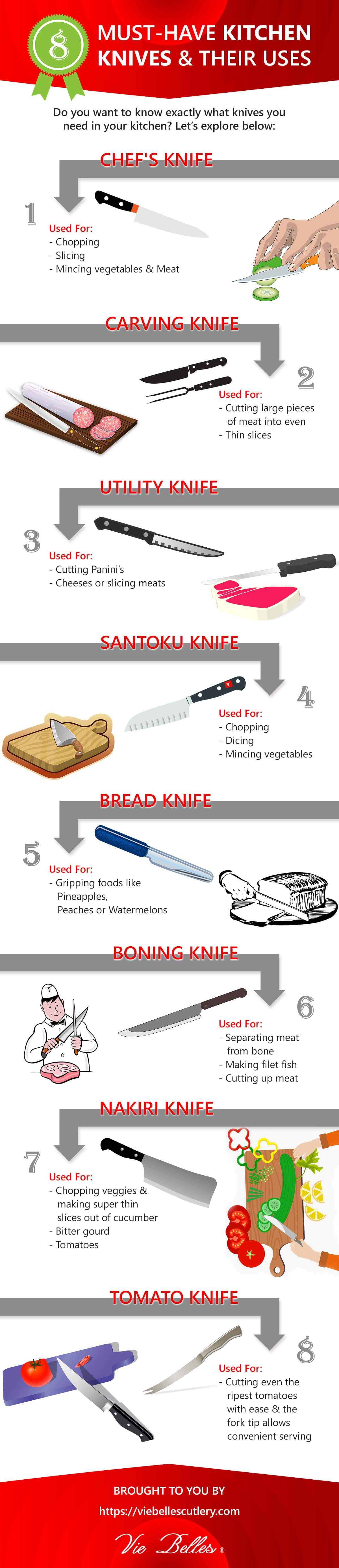 8 Must-Have Kitchen Knives and Their Uses on a Daily Bases