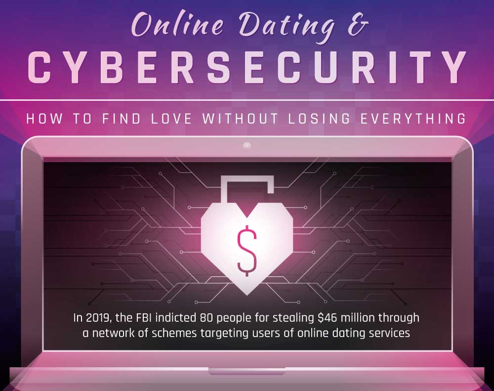Online Dating & Cybersecurity
