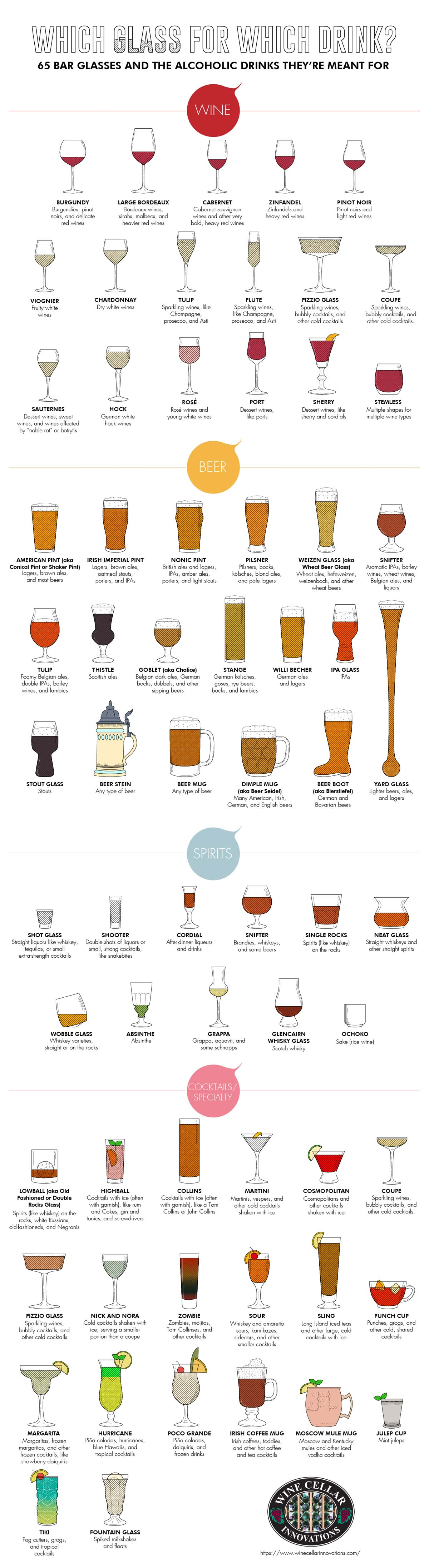 Which Glass for Which Drink? 65 Bar Glasses and the Drinks They're Meant For