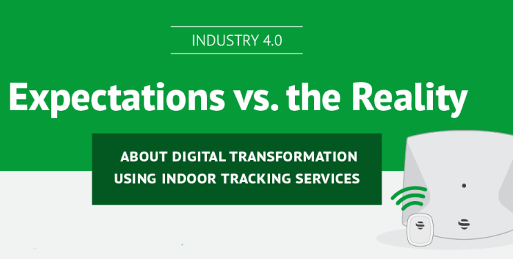 Expectations vs. Reality About Industry 4.0 Digitization