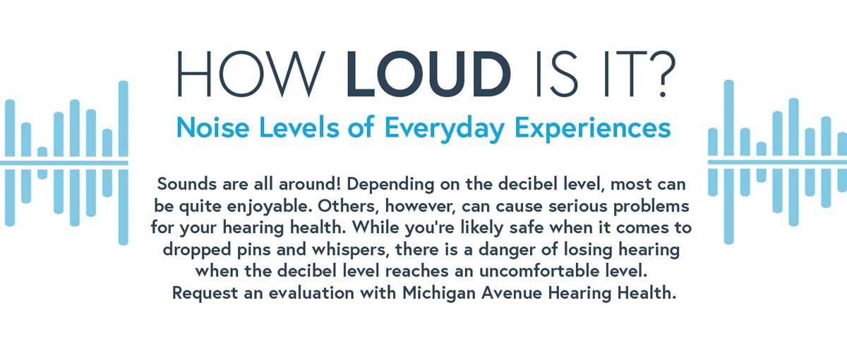 How Loud Is It?