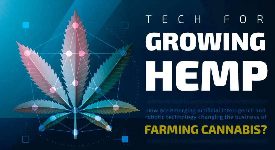 Tech For Growing Cannabis