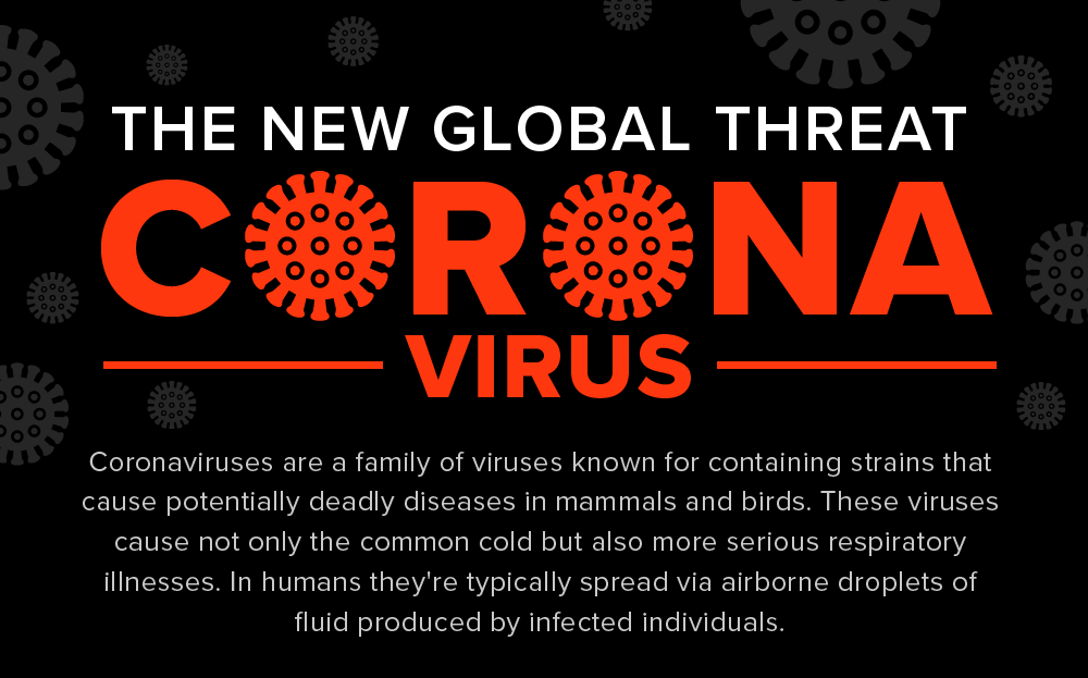Coronavirus – The New Global Threat