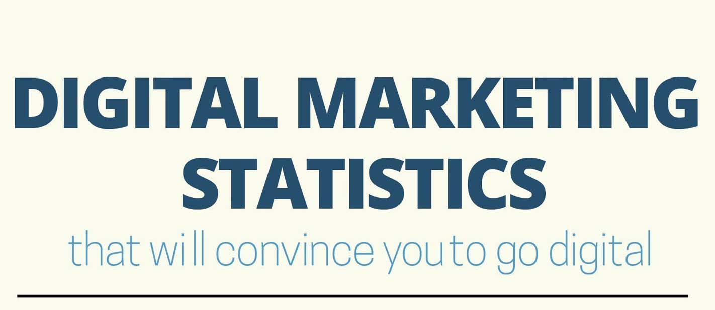 Digital Marketing Statistics That Will Convince You To Go Digital