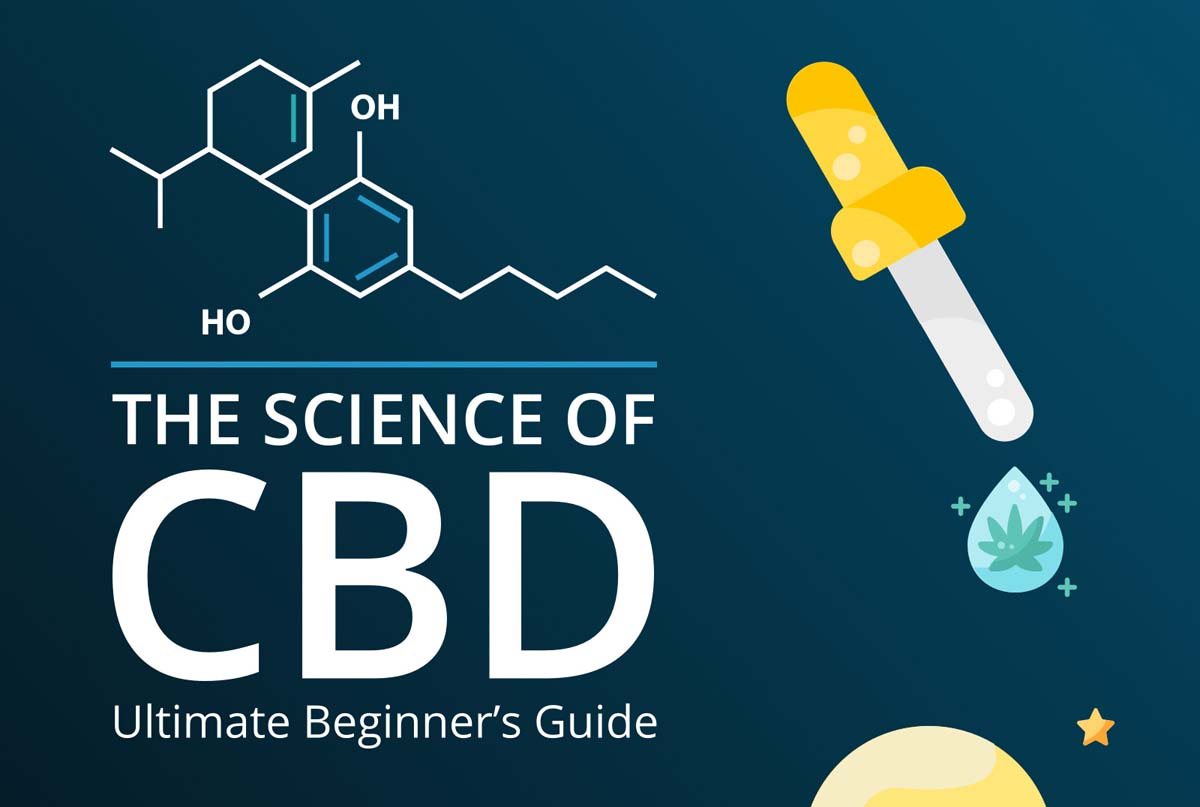 The Science of CBD & Hemp