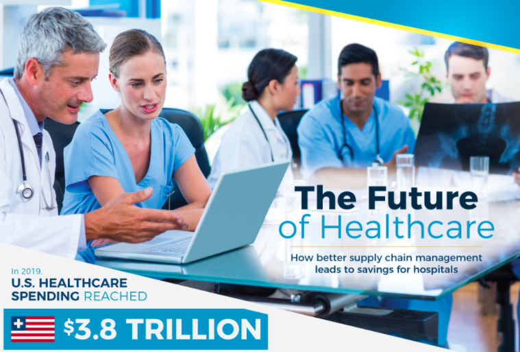The Growing Cost of Healthcare: Supply Chain Management