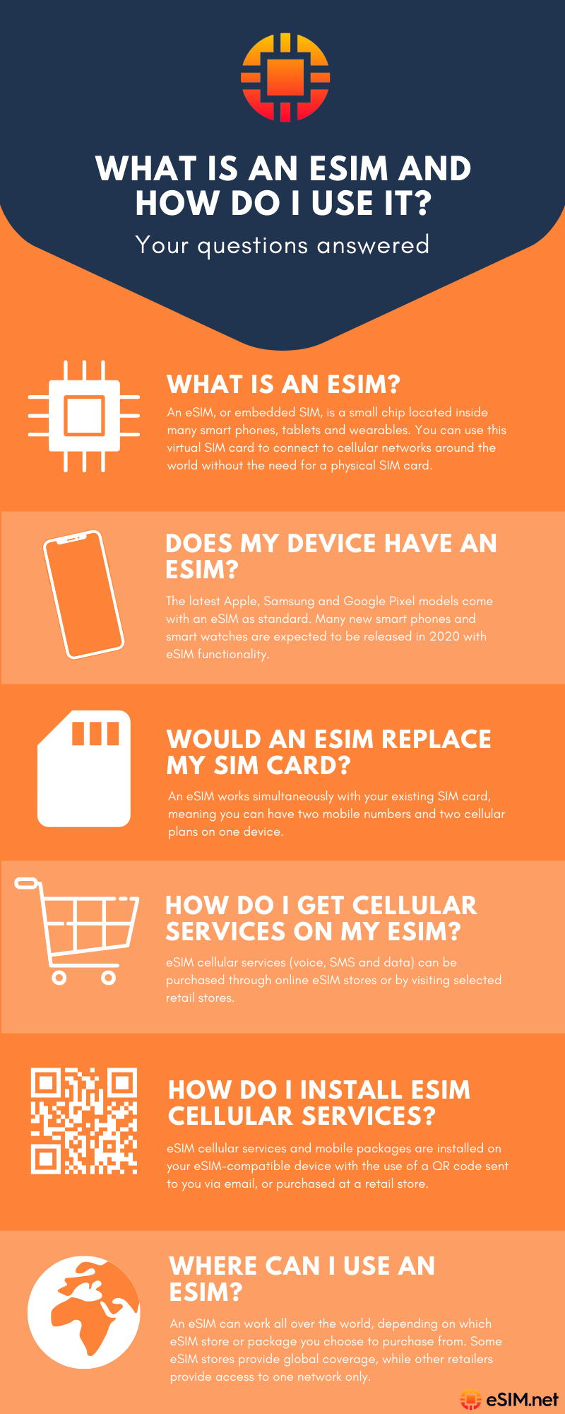 What is an eSIM? How Do I Use It?
