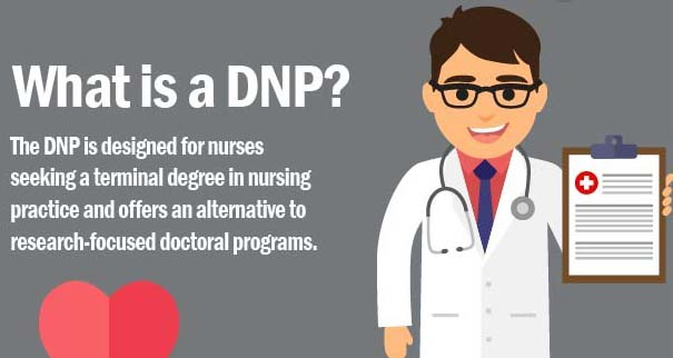 What You Need to Know About Earning Your DNP