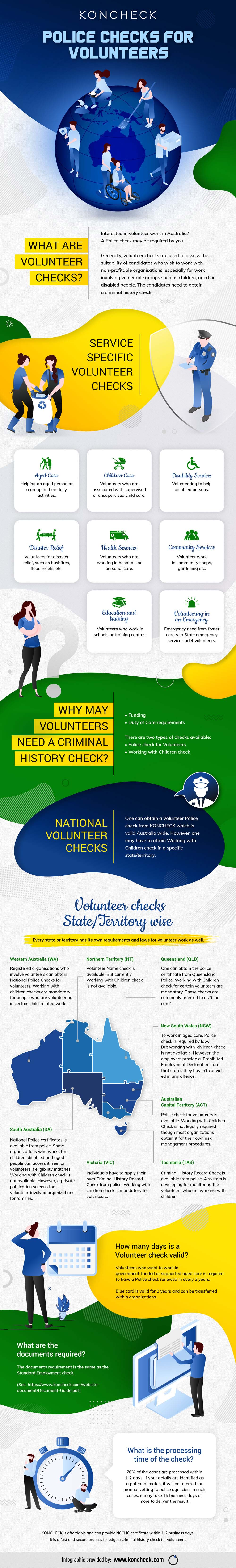 Why it is Important for a Volunteer to Obtain a National Criminal History Check