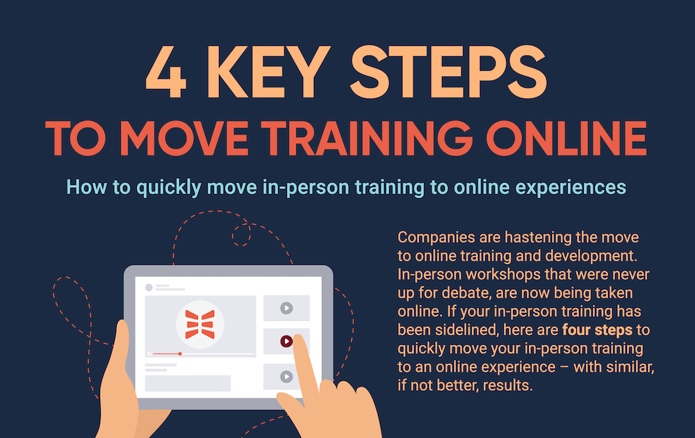 4 Key Steps to Move Training Online