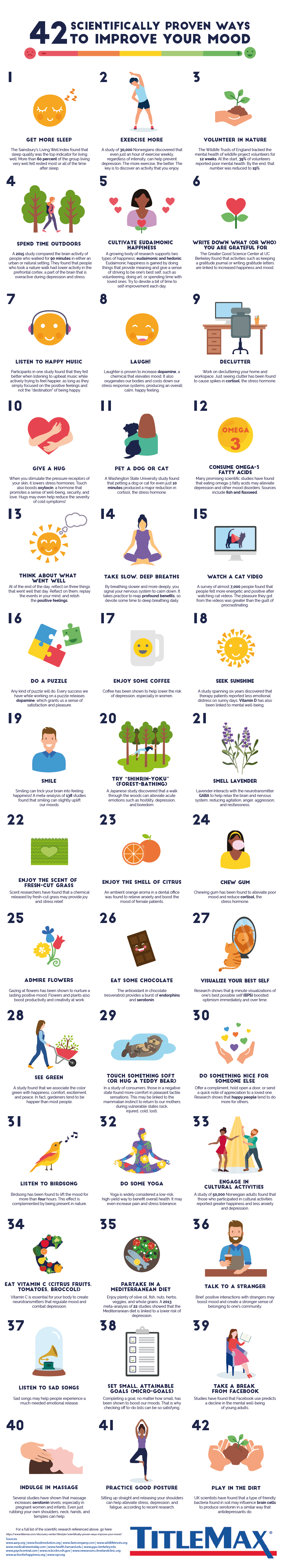 42 Scientifically Proven Ways to Improve Your Mood