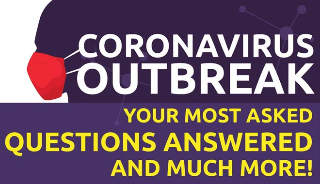 Coronavirus Outbreak: Your Most Asked Questions Answered