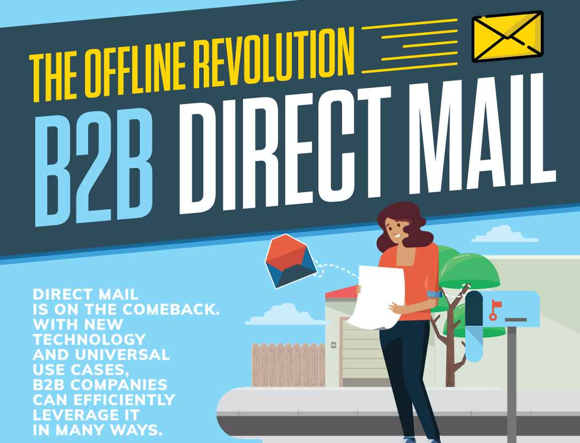 The Offline Revolution: B2B Direct Mail