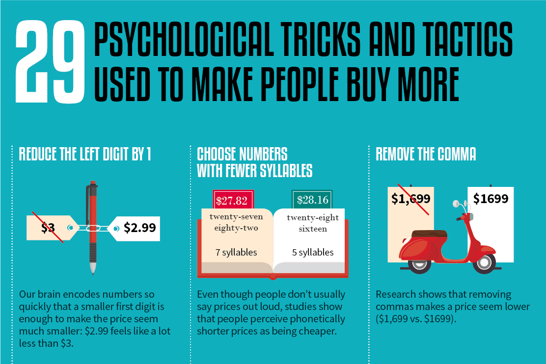 29 Psychological Tricks & Tactics Used to Make People Buy More