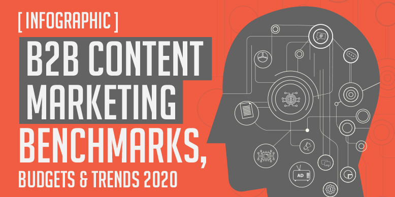 B2B Content Marketing Benchmarks, Budgets and Trends 2020