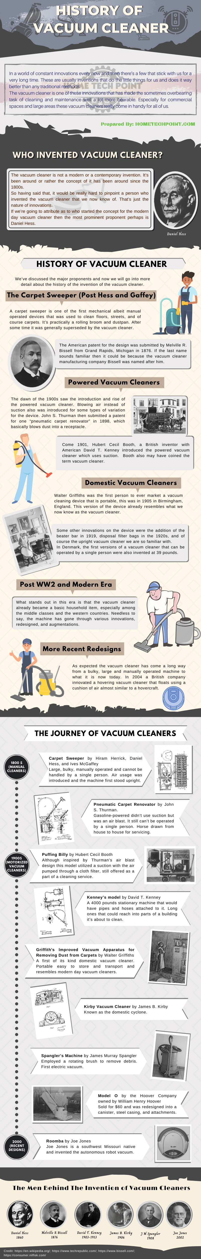 History of Vacuum Cleaner