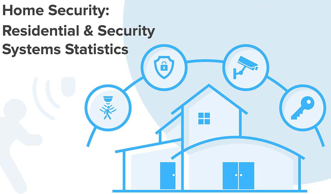 Home Security: Residential & Security Systems Statistics