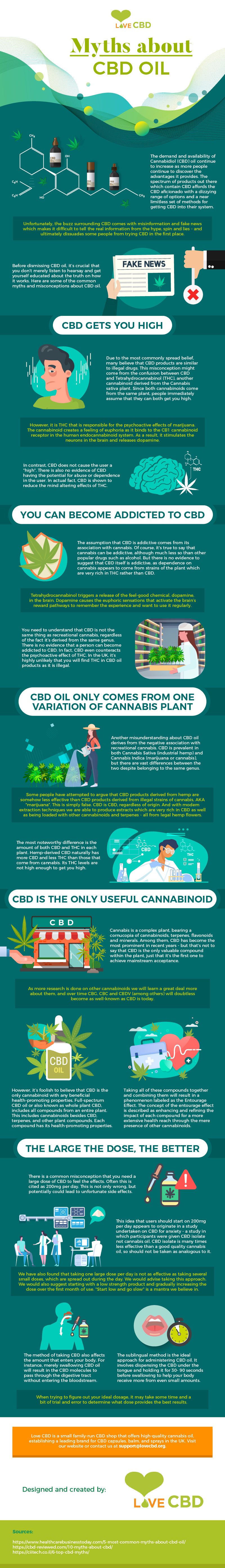 Misinformation About CBD Oil