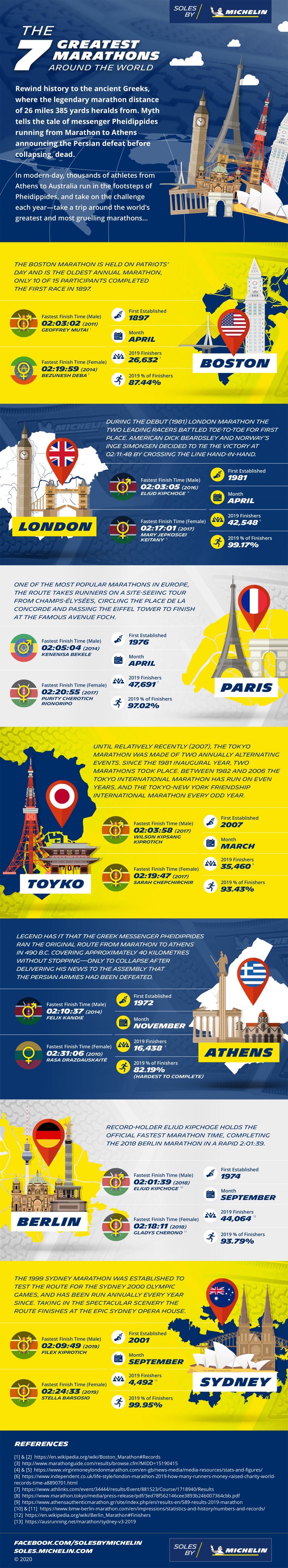 7 Great Marathons From Around The World