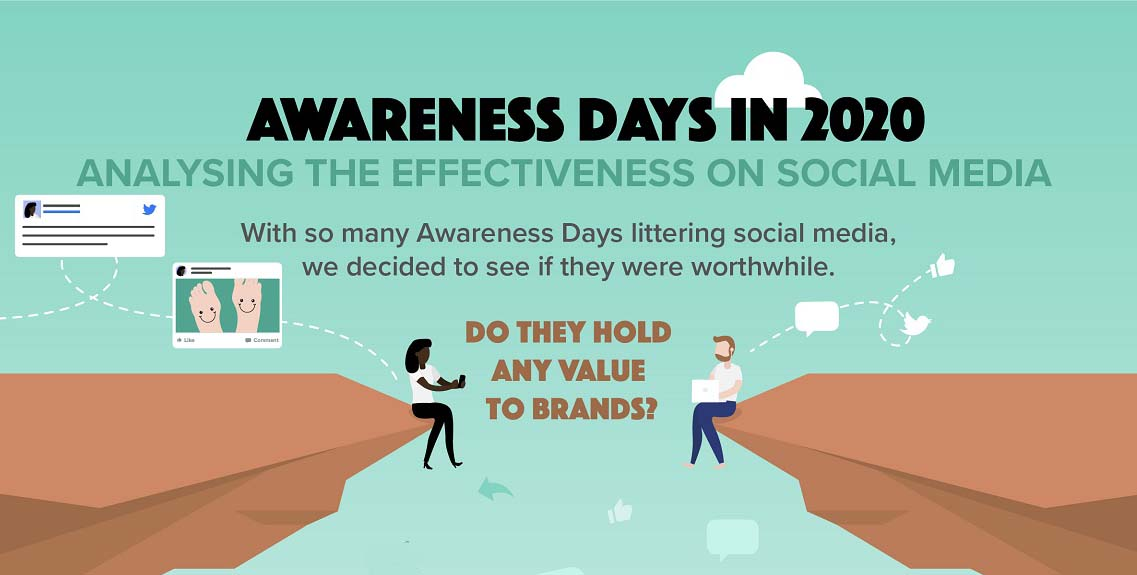 How Effective Are Awareness Days On Social Media in 2020?