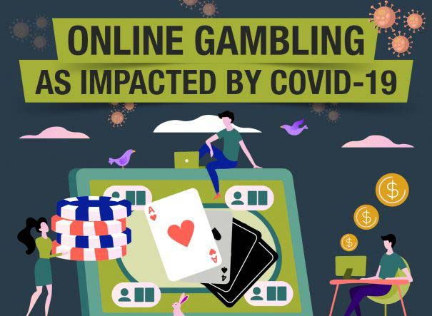 Online Gambling as Impacted by COVID0-19