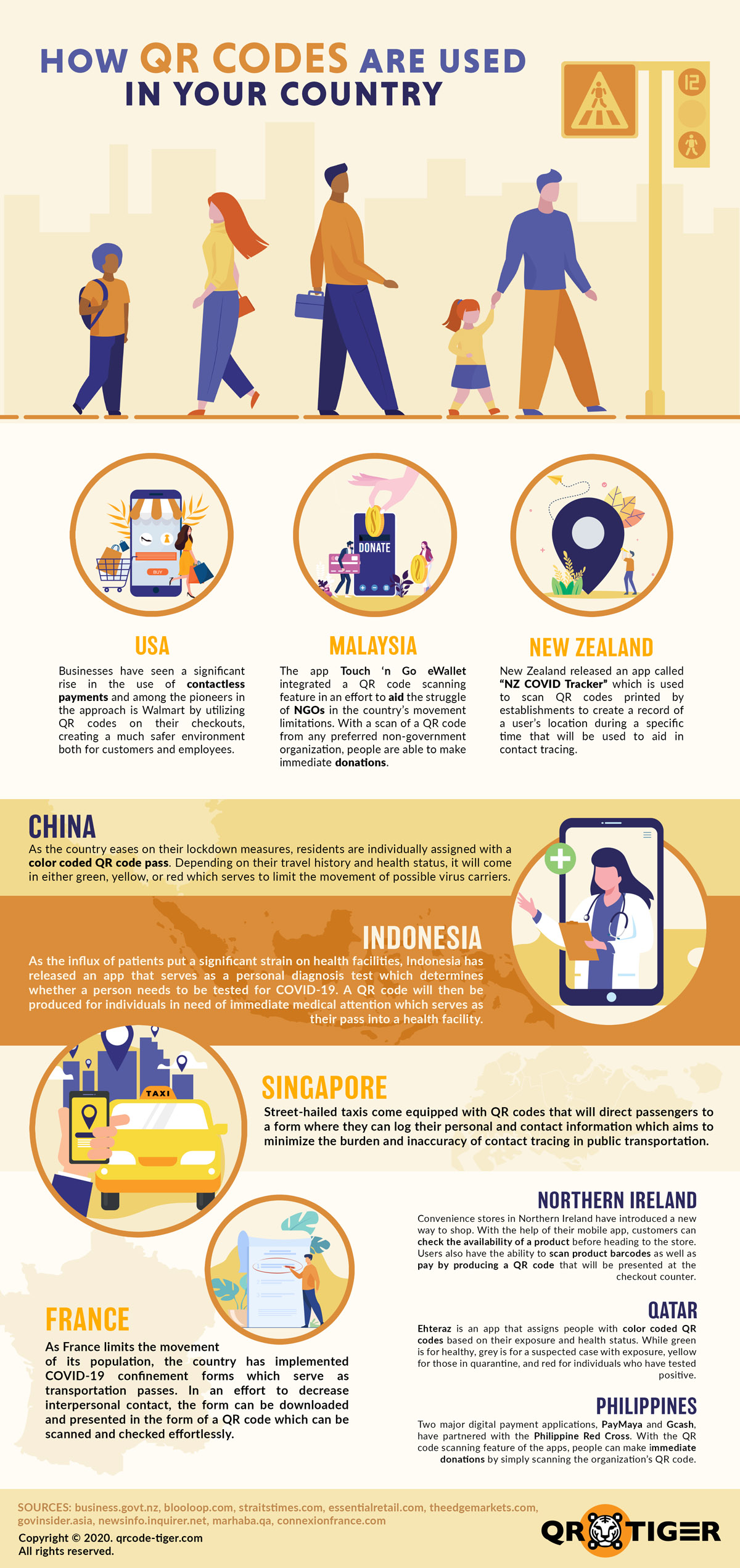 How QR Codes Are Used in Your Country